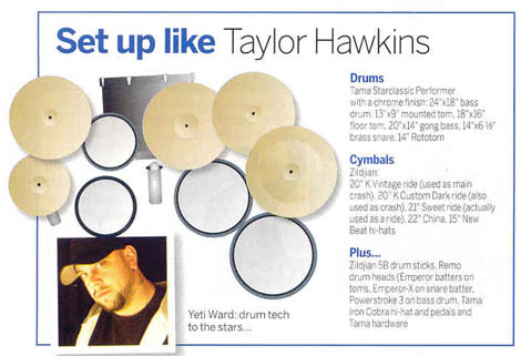 Taylor Hawkins - So You want to sound like....Taylor Hawkins